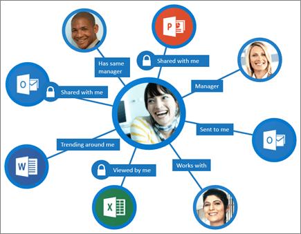 Za študente DOBA Fakultete brezplačna uporaba Microsoft Office 365